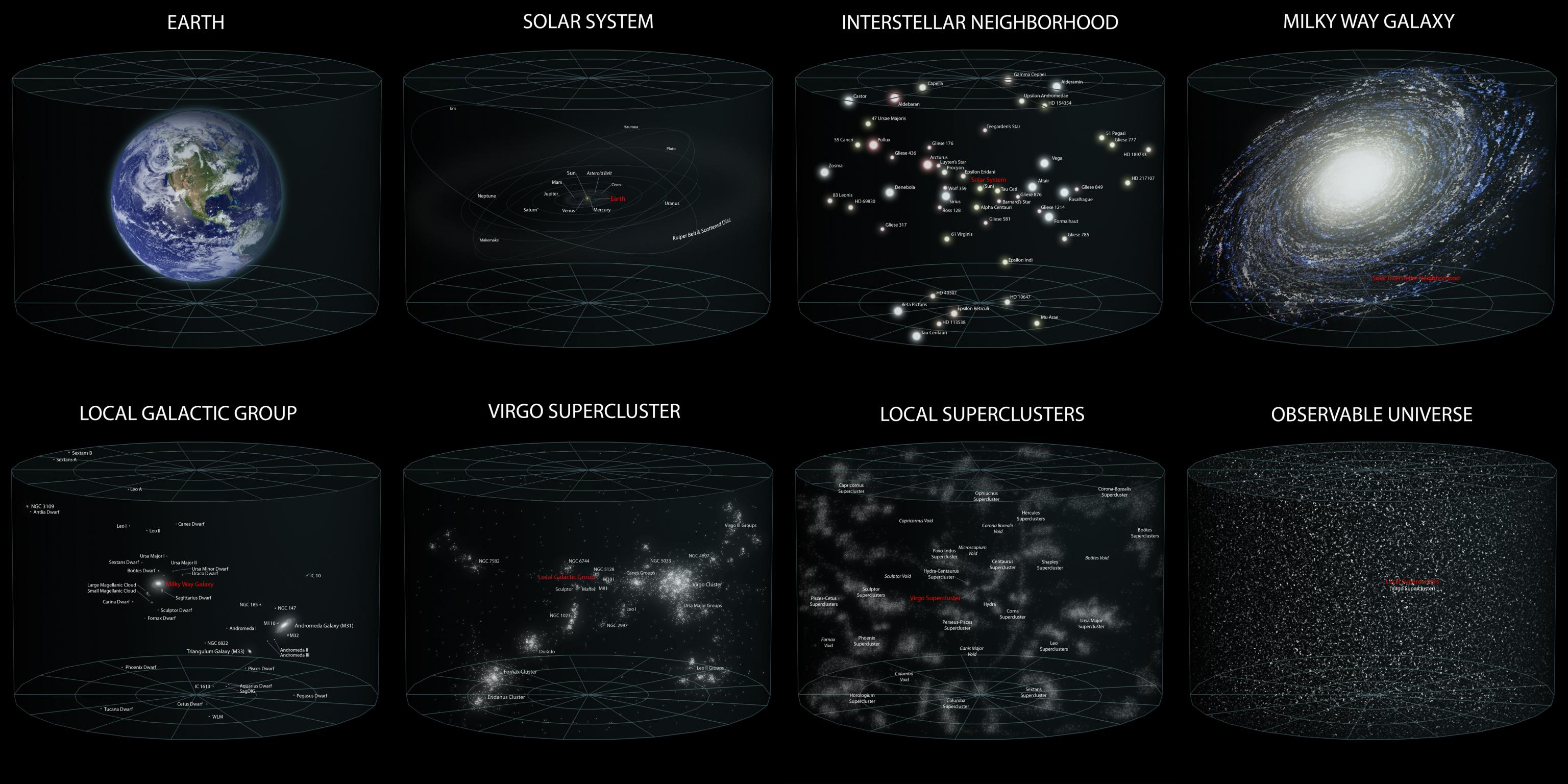 Earth's_Location_in_the_Universe_SMALLER_(JPEG).jpg