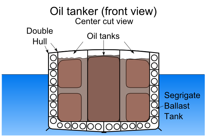 Oil_tanker_(front_view).PNG